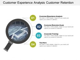 Customer Experience Analysis Customer Retention Goals Corporate Training Cpb