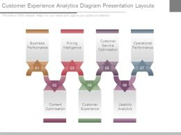 Customer Experience Analytics Diagram Presentation Layouts