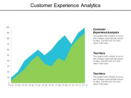 Customer Experience Analytics Ppt Powerpoint Presentation Gallery Slide Download Cpb