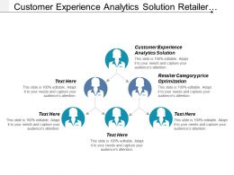Customer Experience Analytics Solution Retailer Category Price Optimization Cpb