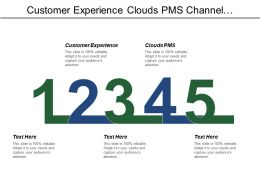 Customer Experience Clouds Pms Channel Manager Revenue Manager