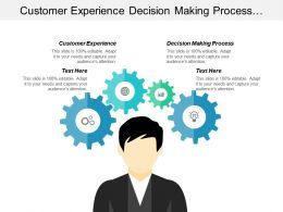 Customer Experience Decision Making Process Strategic Transition Management Cpb