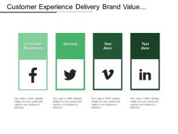 Customer Experience Delivery Use Brand Value Peripheral Markets