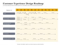 Customer Experience Design Roadmap Customer Retention And Engagement Planning Ppt Icons