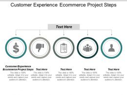 Customer Experience Ecommerce Project Steps Ppt Powerpoint Presentation Styles Background Cpb