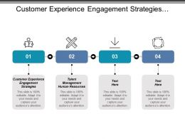 Customer Experience Engagement Strategies Talent Management Human Resources Cpb