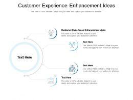 Customer Experience Enhancement Ideas Ppt Powerpoint Presentation Summary Vector Cpb