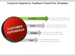 Customer Experience Feedback Powerpoint Templates
