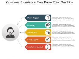 Customer Experience Flow Powerpoint Graphics