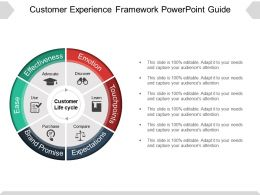 Customer Experience Framework Powerpoint Guide