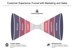 Customer Experience Funnel With Marketing And Sales