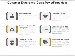 Customer Experience Goals Powerpoint Ideas
