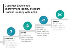 Customer Experience Improvement Identify Measure Process Journey With Icons