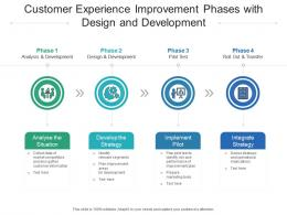 Customer Experience Improvement Phases With Design And Development