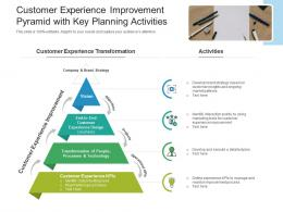 Customer Experience Improvement Pyramid With Key Planning Activities