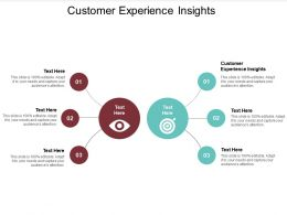 Customer Experience Insights Ppt Powerpoint Presentation Portfolio Sample Cpb
