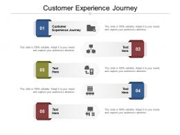 Customer Experience Journey Ppt Powerpoint Presentation Inspiration Demonstration Cpb