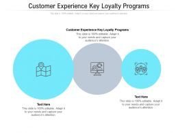 Customer Experience Key Loyalty Programs Ppt Powerpoint Presentation Infographic Template Cpb