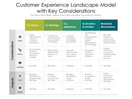 Customer Experience Landscape Model With Key Considerations
