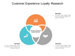 Customer Experience Loyalty Research Ppt Powerpoint Presentation Outline Cpb