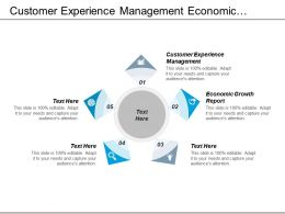 Customer Experience Management Economic Growth Report Increase Revenue Cpb