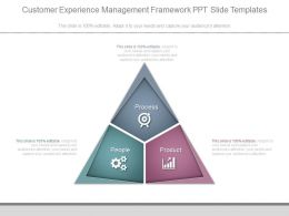 Customer Experience Management Framework Ppt Slide Templates
