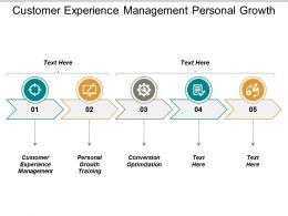 Customer Experience Management Personal Growth Training Conversion Optimization Cpb
