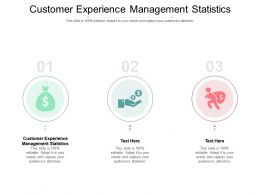 Customer Experience Management Statistics Ppt Powerpoint Presentation Infographic Template Samples Cpb
