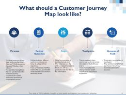 Customer Experience Mapping Powerpoint Presentation Slides