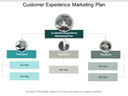 Customer Experience Marketing Plan Ppt Powerpoint Presentation Infographics Summary Cpb
