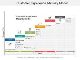customer_experience_maturity_model_Slide01