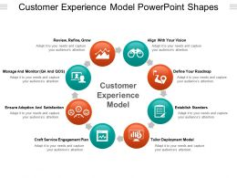 Customer Experience Model Powerpoint Shapes