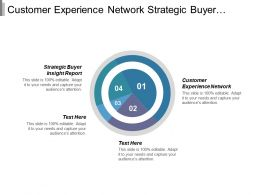 Customer Experience Network Strategic Buyer Insight Report Ourcing Strategies Cpb