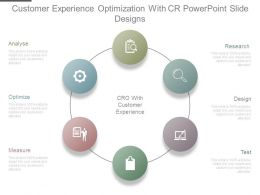 Customer Experience Optimization With Cr Powerpoint Slide Designs