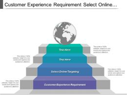 Customer Experience Requirement Select Online Targeting Market Segments