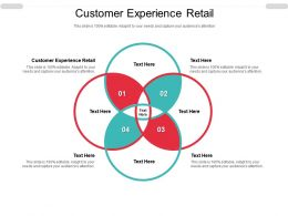 Customer Experience Retail Ppt Powerpoint Presentation Model Tips Cpb