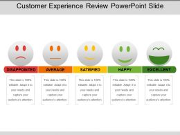 Customer Experience Review Powerpoint Slide