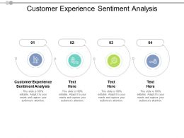 Customer Experience Sentiment Analysis Ppt Powerpoint Presentation Gallery Cpb