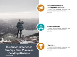 Customer Experience Strategy Best Practices Funding Startups Cpb