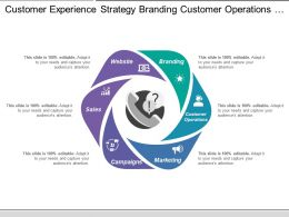 Customer Experience Strategy Branding Customer Operations Marketing