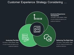 Customer Experience Strategy Considering Gathering Analysing