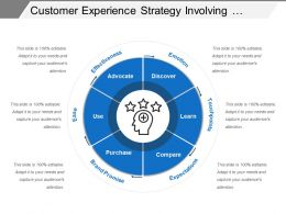 Customer Experience Strategy Involving Business Criteria