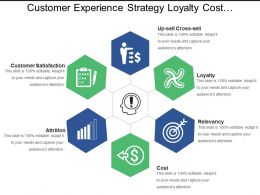 Customer Experience Strategy Loyalty Cost Satisfaction