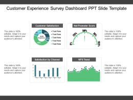 Customer Experience Survey Dashboard Ppt Slide Template