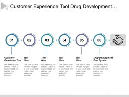 Customer Experience Tool Drug Development Data System Best Sales Analytics Cpb