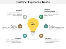 customer_experience_trends_ppt_powerpoint_presentation_file_slide_cpb_Slide01