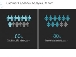 Customer Feedback Analysis Report Powerpoint Slide Show