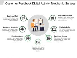 Customer Feedback Digital Activity Telephonic Surveys