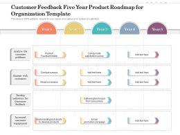 Customer Feedback Five Year Product Roadmap For Organization Template