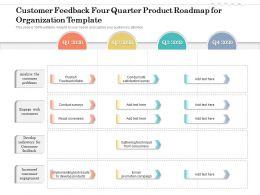 Customer Feedback Four Quarter Product Roadmap For Organization Template